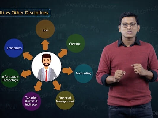 Nature, Objective and Scope of Audit